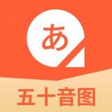 五十音图日语学习